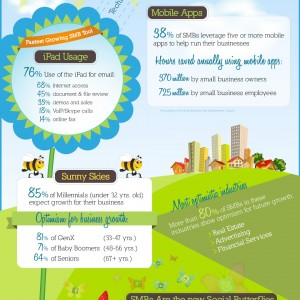 Things Are Looking Up For SMBs [Infographic]