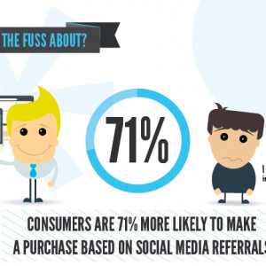 Purechannelapps Helps Vendors And Partners Amplify Social Presence
