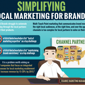 Simplifying Local Marketing For Brands [Infographic]
