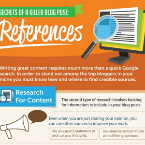 Secrets Of A Killer Blog Post: References [Infographic]