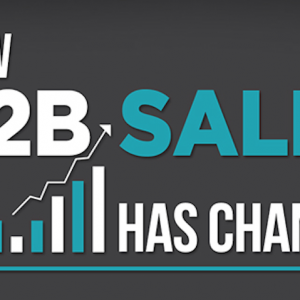 How B2B Sales Has Changed [Infographic]