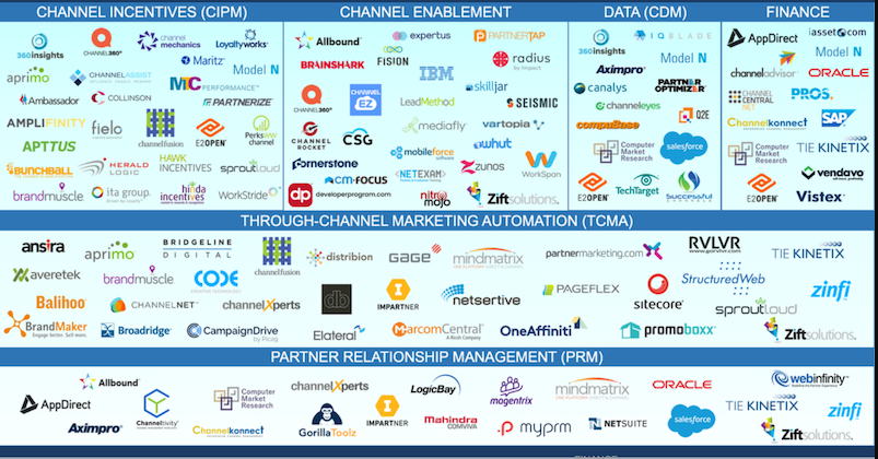 Forrester Infographic Provides Overview of Expanding Ranks of Channel Software Providers